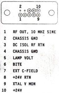 LPRO-101 pinout and description.